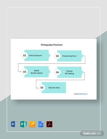 Free Sample Photography Flowchart Template