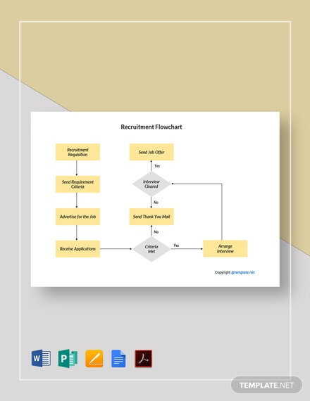 Free Sample Recruitment Flowchart Template