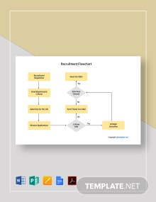 Sample Recruitment Flowchart Template