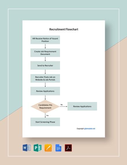 Free Simple Recruitment Flowchart Template