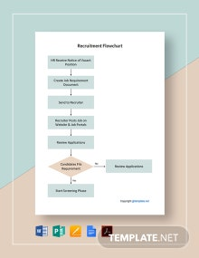 Simple Recruitment Flowchart Template