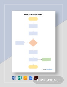 Free Blank Behavior Flowchart Template