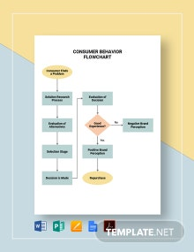 Consumer Behavior Flowchart Template