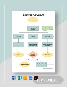 Free Editable Behavior Flowchart Template