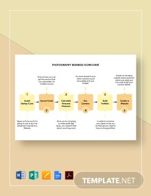 Photography Business Flowchart Template