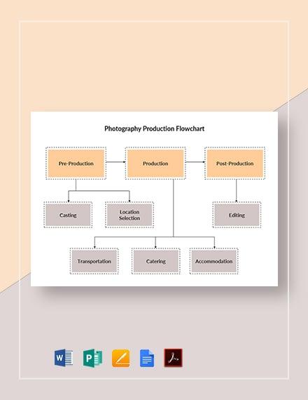 Photography Production Flowchart Template