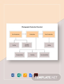 Photography Production Flowchart Template