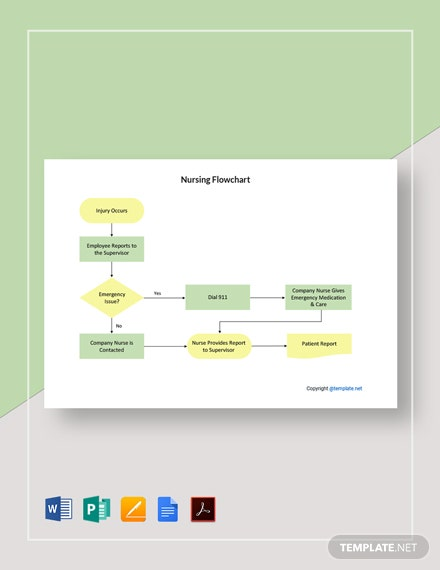 Free Simple Nursing Flowchart Template
