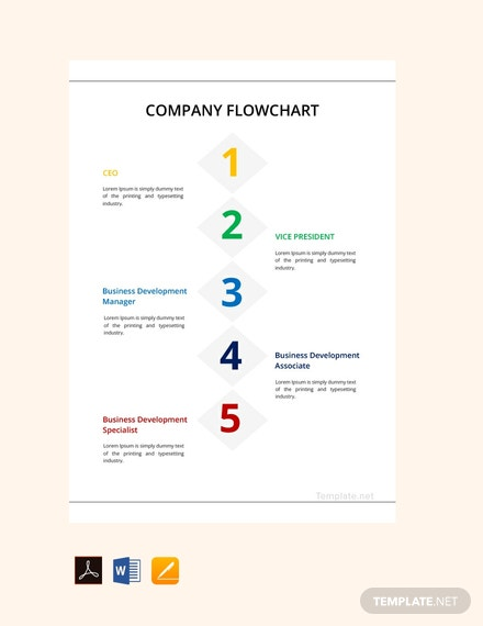 Free Company Flowchart Template