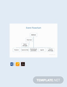 Free Event Flowchart Template