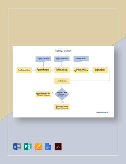 Sample Training Flowchart Template