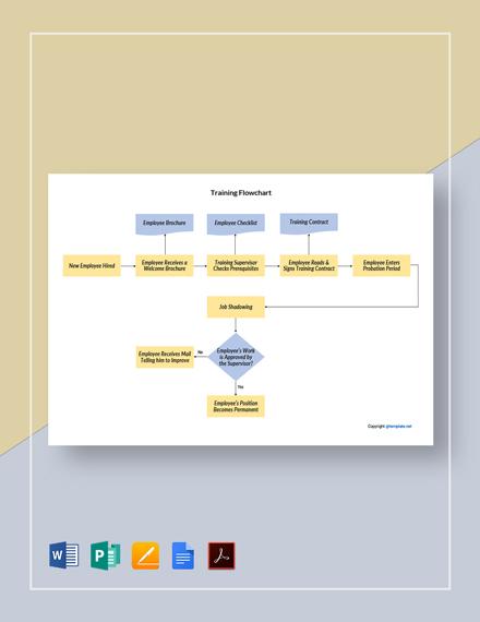 Free Sample Training Flowchart Template