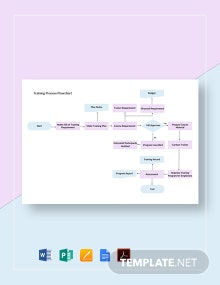 Training Process Flowchart Template