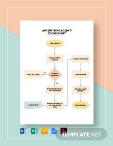 Advertising Agency Flowchart Template