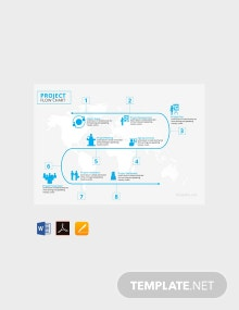 Project Flow Chart Template