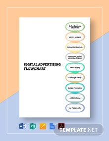 Digital Advertising Flowchart Template