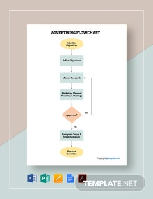 Free Sample Advertising Flowchart Template