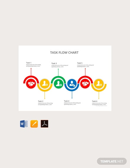Free Task Flow Chart Template