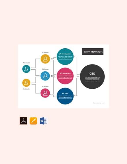 Free Work Flowchart Template
