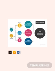 Free Work Flowchart Template