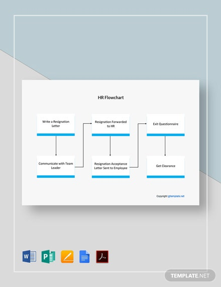 Free Sample HR Flowchart Template