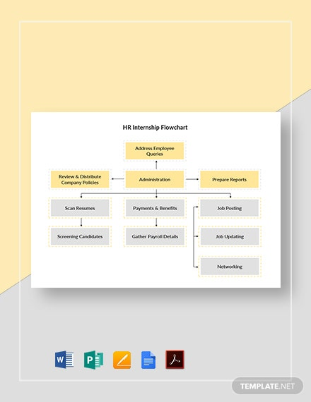 HR Internship Flowchart Template