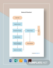 Free Editable Research Flowchart Template