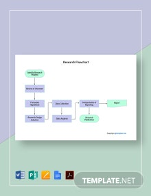 Free Sample Research Flowchart Template