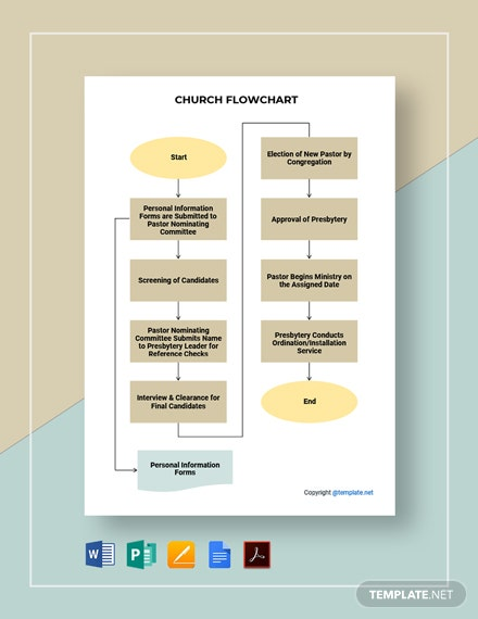 Free Basic Church Flowchart Template
