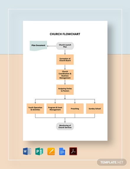 Church Flowchart Template