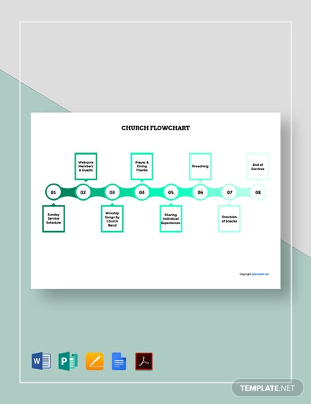 Free Editable Church Flowchart Template