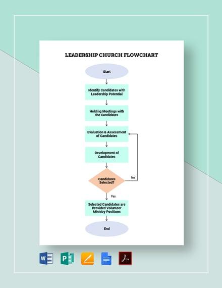 Leadership Church Flowchart