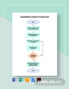 Leadership Church Flowchart Template