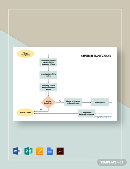 Free Sample Church Flowchart Template