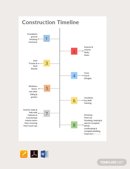 free construction timeline template download 113 charts in word