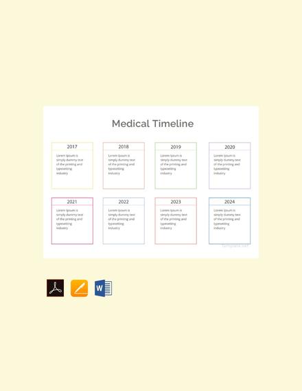 Free Medical Timeline Template