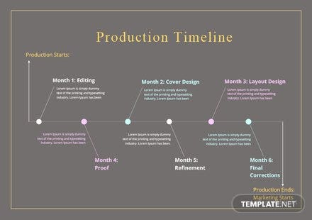 Free Production Timeline Template