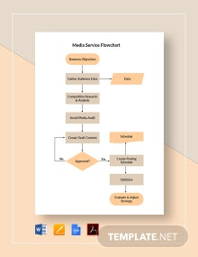 Media Service Flowchart Template