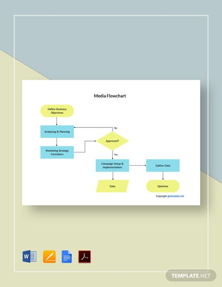 Free Sample Media Flowchart Template