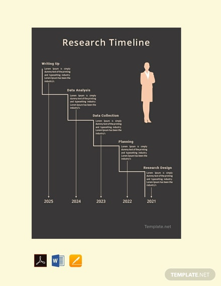 Free Research Timeline Template