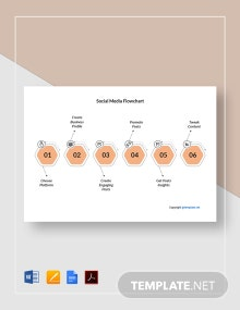 Free Sample Social Media Flowchart Template