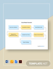 Free Simple Social Media Flowchart Template
