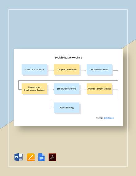 Simple Social Media Flowchart Template
