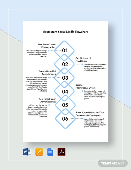 Restaurant Social Media Flowchart Template