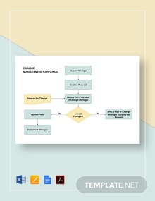 Change Management Flowchart Template