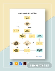 Free Sample Change Management Flowchart Template