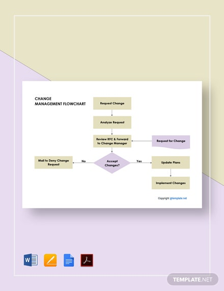 Free Basic Change Management Flowchart Template
