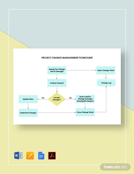 Project Change Management Flowchart Template