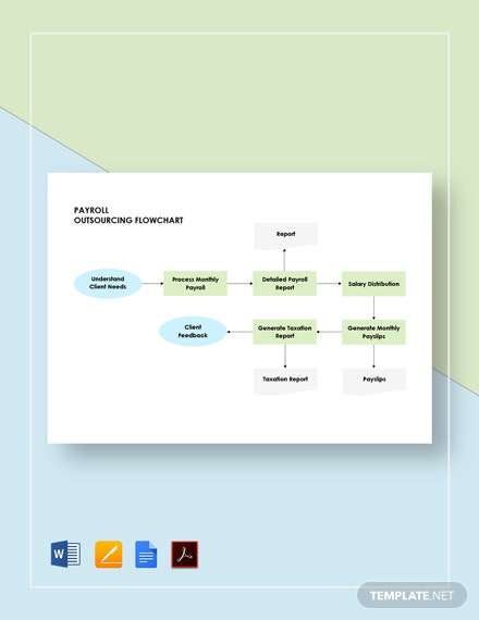 Payroll Outsourcing Flowchart Template