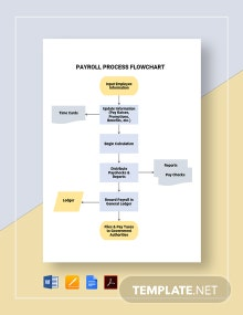 Payroll Process Flowchart Template